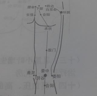 颈椎病治疗仪使用方法_前列腺治疗仪使用方法_千佛手治疗仪使用方法